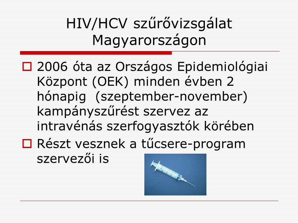 HIV/HCV szűrővizsgálat Magyarországon