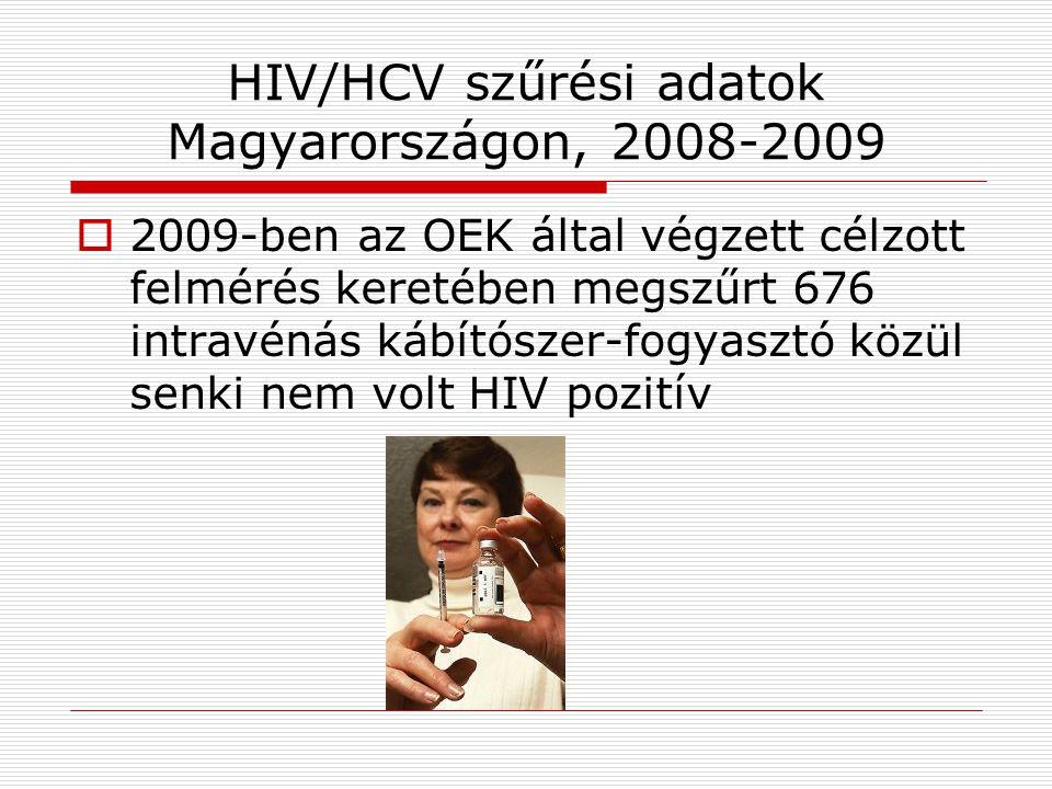 HIV/HCV szűrési adatok Magyarországon, 2008-2009