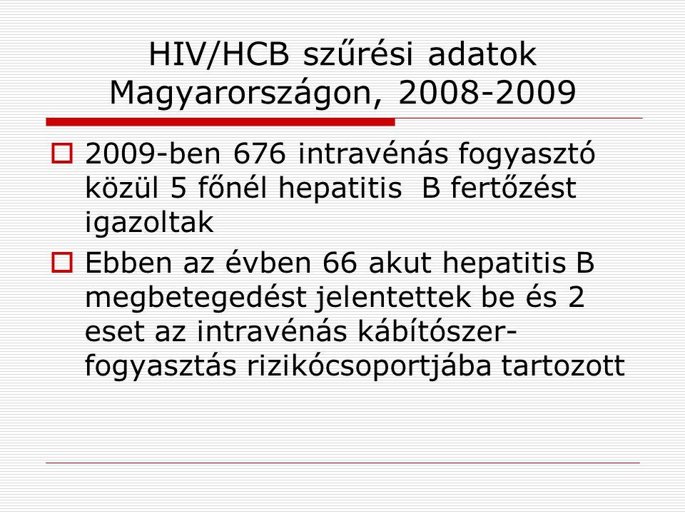 HIV/HCB szűrési adatok Magyarországon, 2008-2009