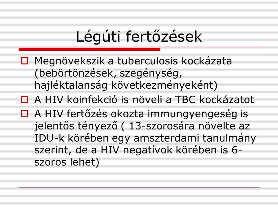 Légúti fertőzések Megnövekszik a tuberculosis kockázata (bebörtönzések, szegénység, hajléktalanság következményeként)