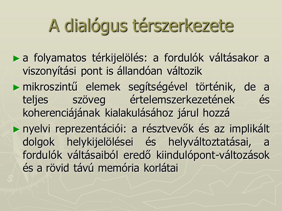 A dialógus térszerkezete