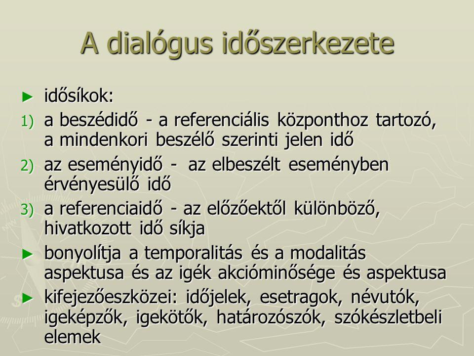 A dialógus időszerkezete
