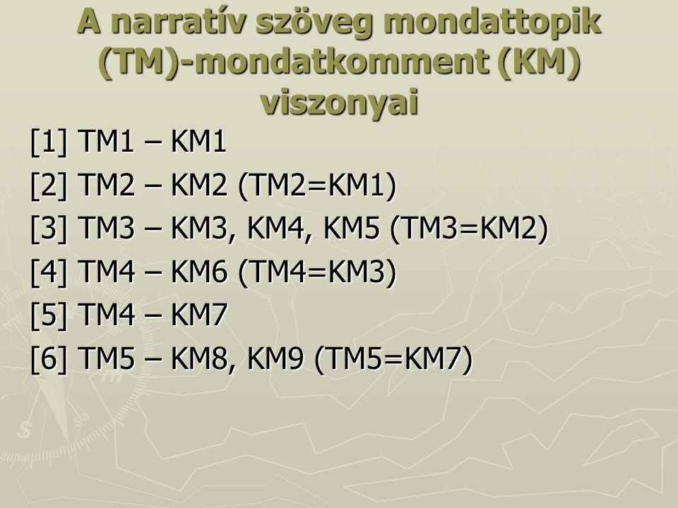 A narratív szöveg mondattopik (TM)-mondatkomment (KM) viszonyai