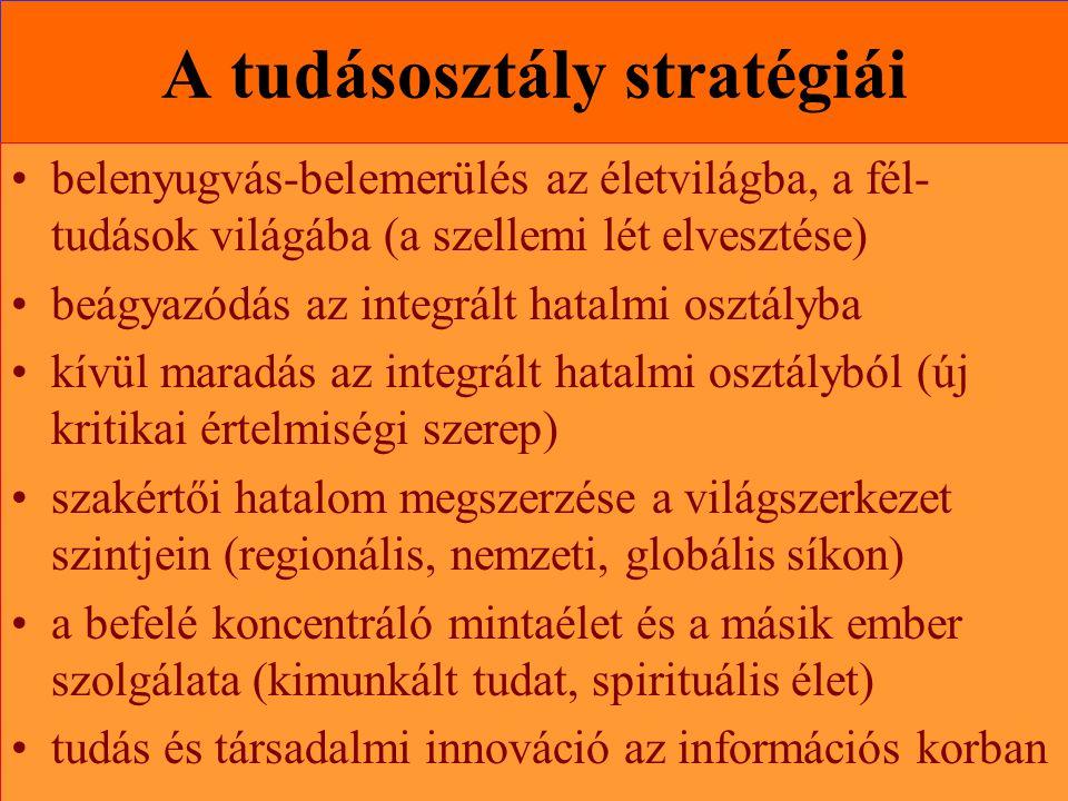 A tudásosztály stratégiái