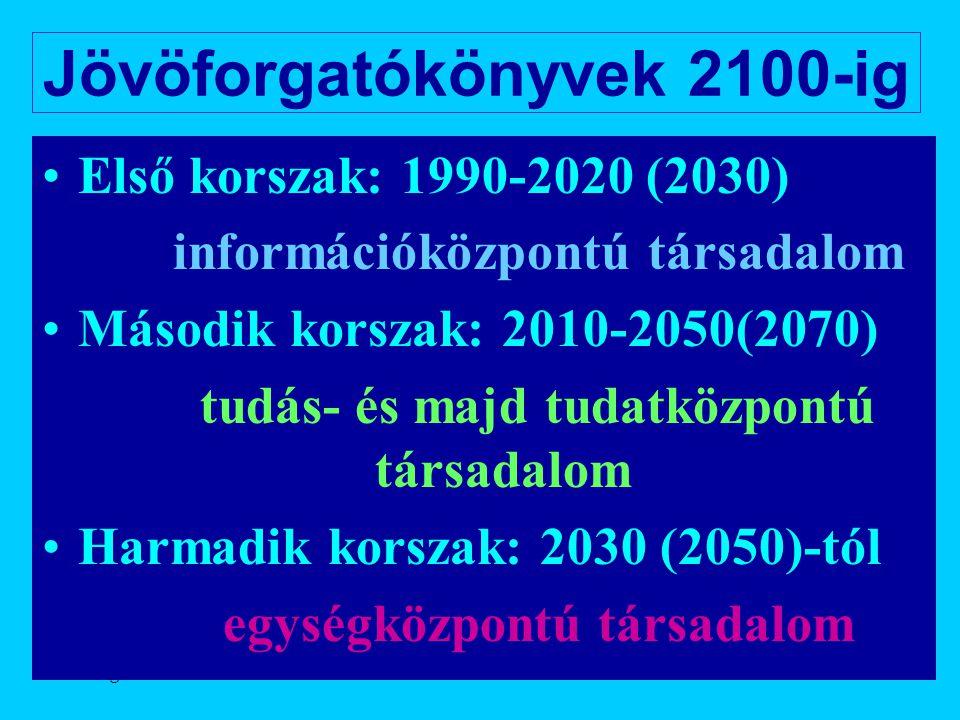 Jövöforgatókönyvek 2100-ig