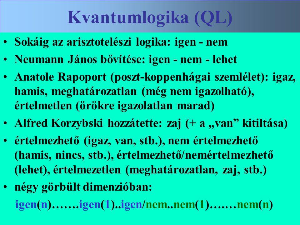 Kvantumlogika (QL) Sokáig az arisztotelészi logika: igen - nem