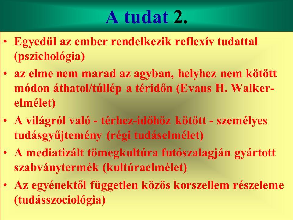 A tudat 2. Egyedül az ember rendelkezik reflexív tudattal (pszichológia)