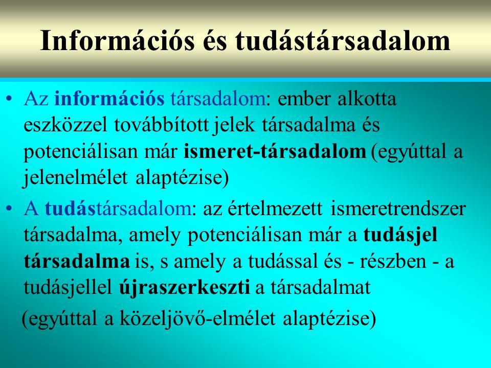 Információs és tudástársadalom