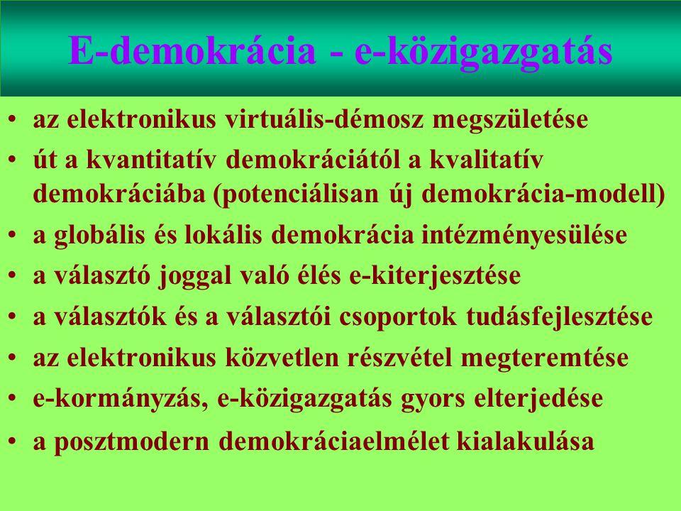E-demokrácia - e-közigazgatás