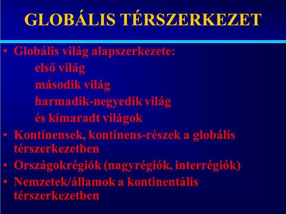GLOBÁLIS TÉRSZERKEZET