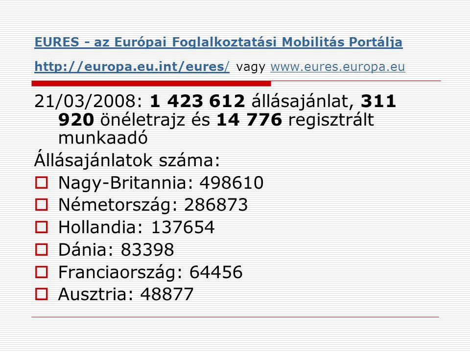Állásajánlatok száma: Nagy-Britannia: 498610 Németország: 286873