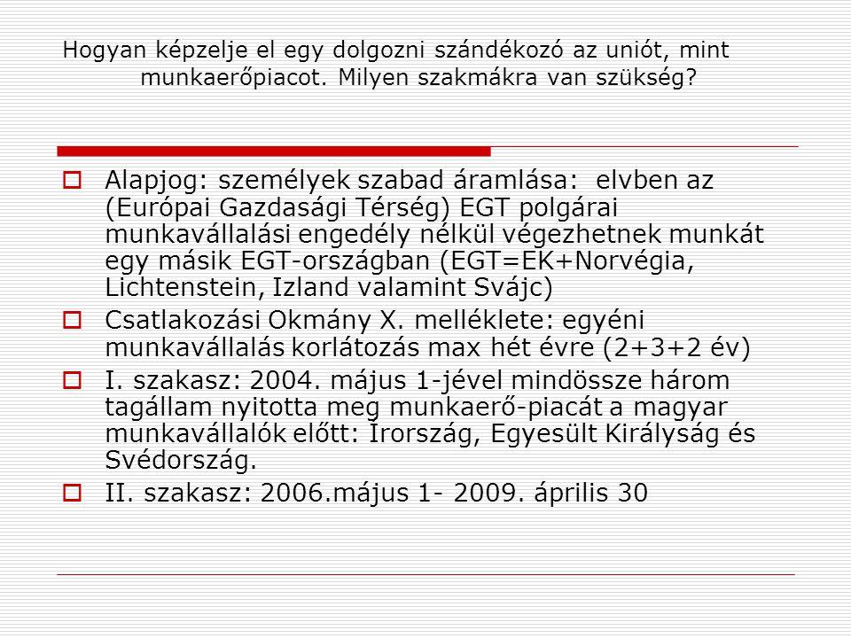 II. szakasz: 2006.május 1- 2009. április 30