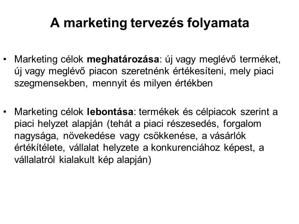 A marketing tervezés folyamata