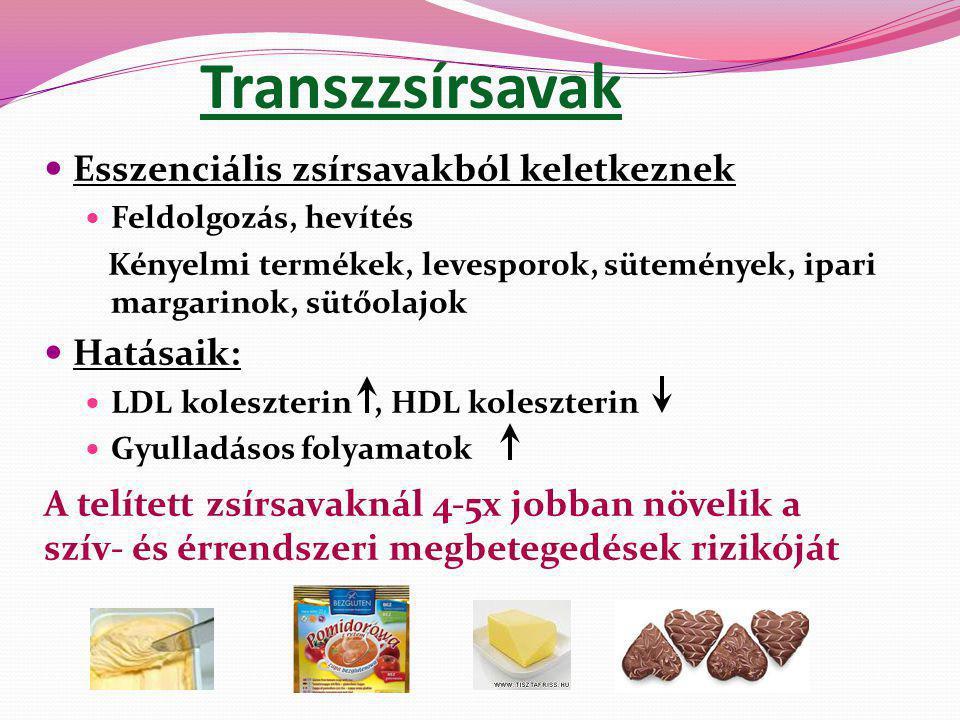 Transzzsírsavak Esszenciális zsírsavakból keletkeznek Hatásaik: