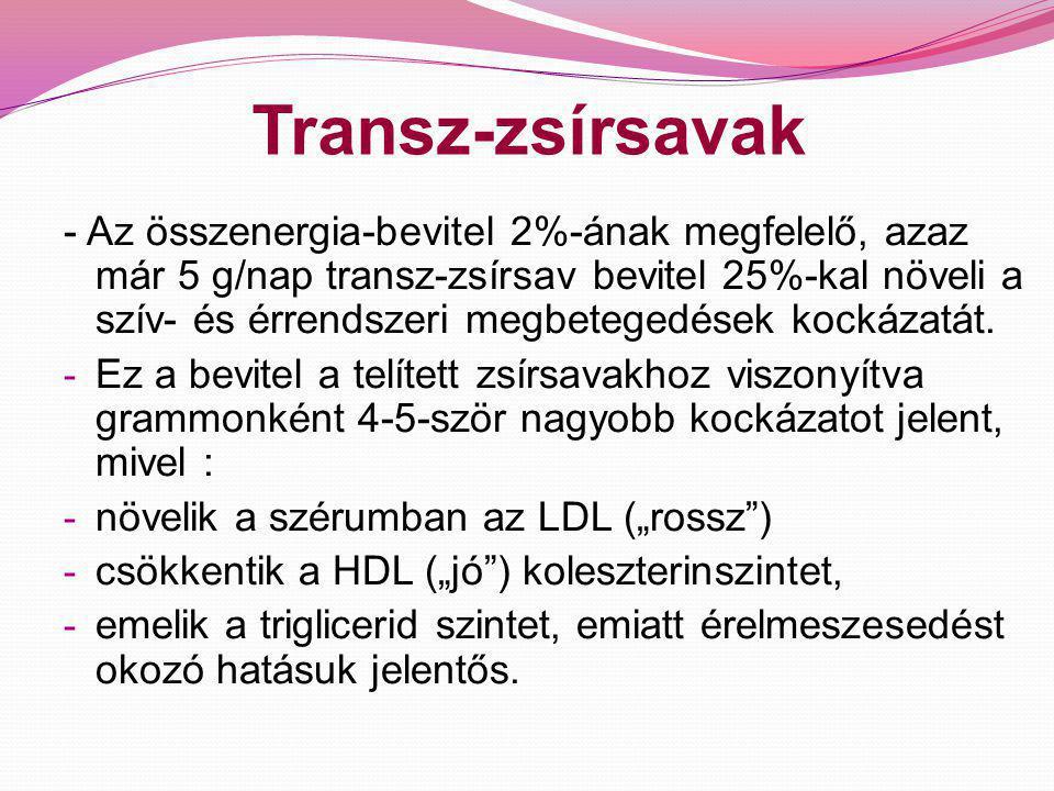 Transz-zsírsavak