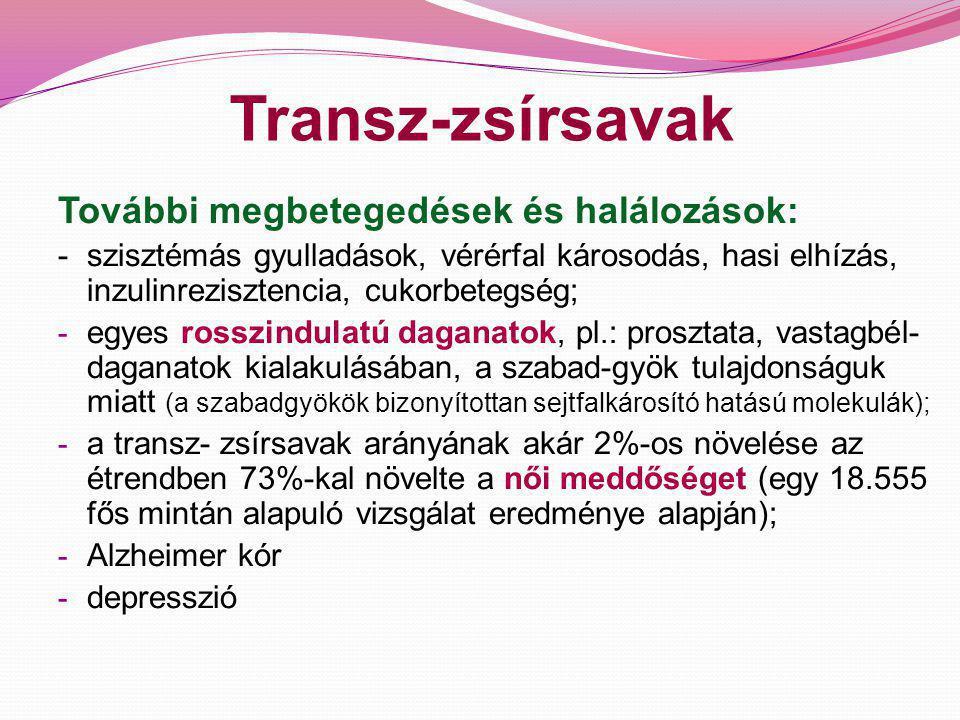 Transz-zsírsavak További megbetegedések és halálozások: