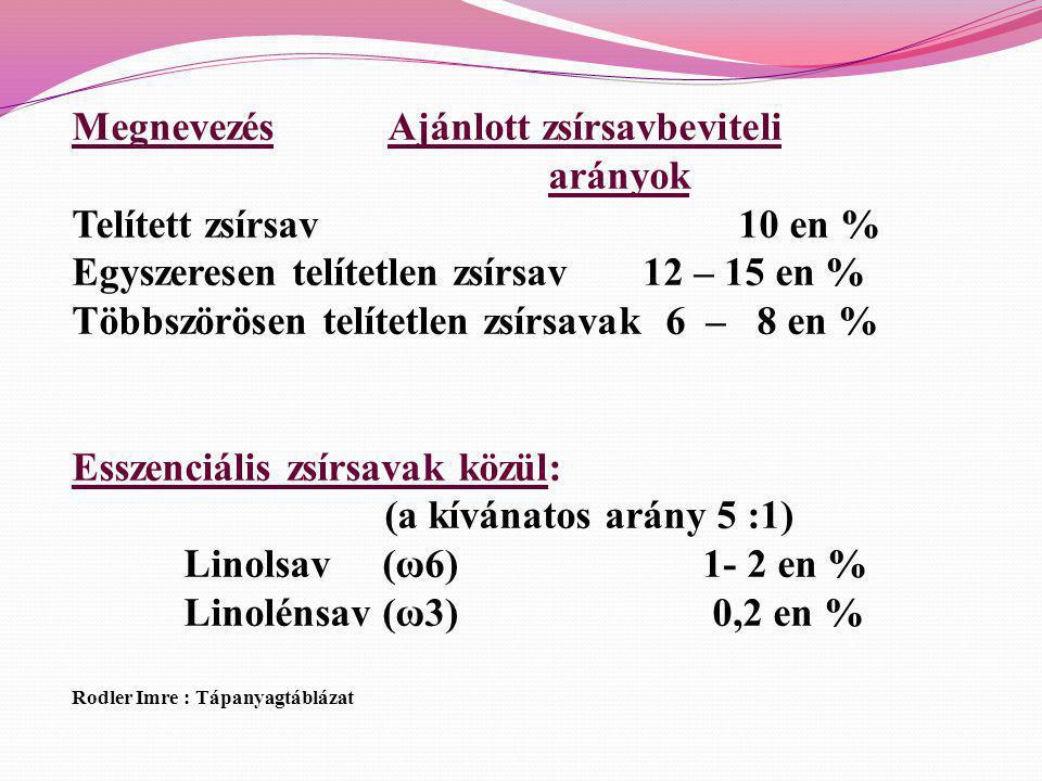 Megnevezés Ajánlott zsírsavbeviteli arányok Telített zsírsav 10 en %