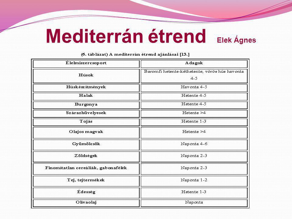 Mediterrán étrend Elek Ágnes