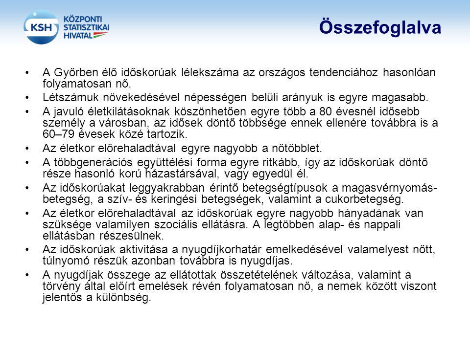 Összefoglalva A Győrben élő időskorúak lélekszáma az országos tendenciához hasonlóan folyamatosan nő.