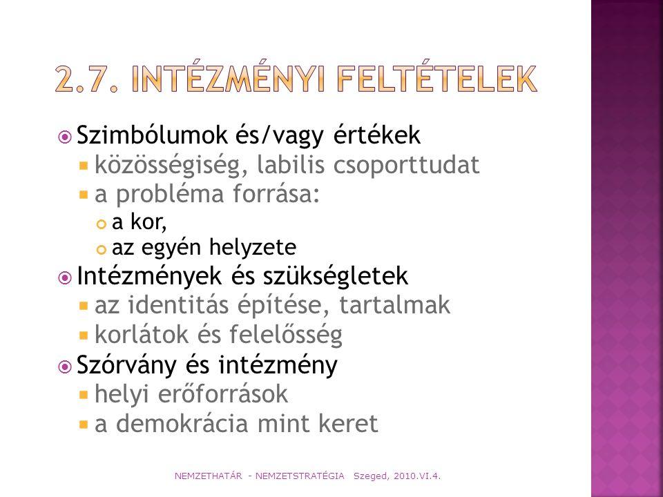 2.7. Intézményi feltételek