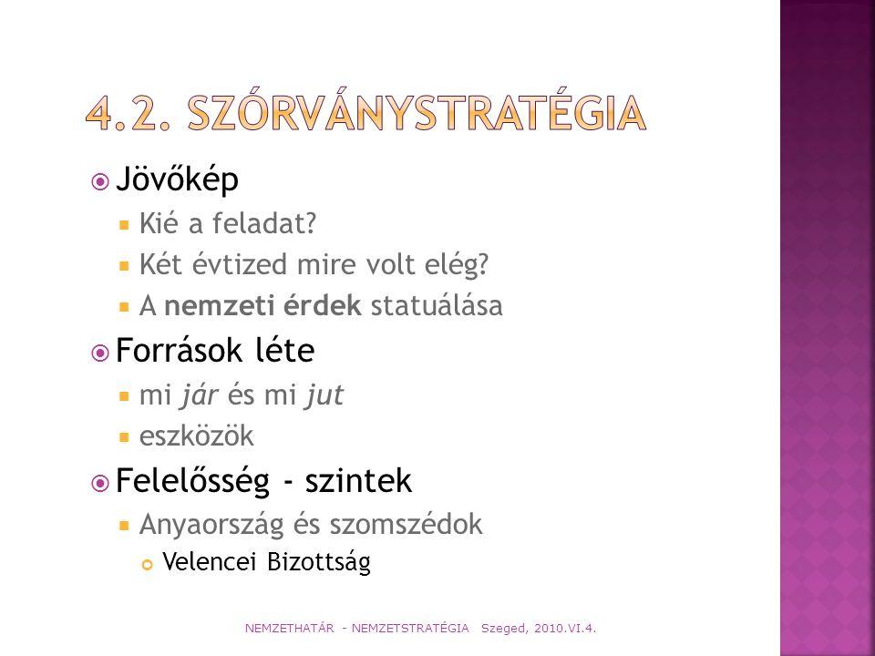 4.2. Szórványstratégia Jövőkép Források léte Felelősség - szintek