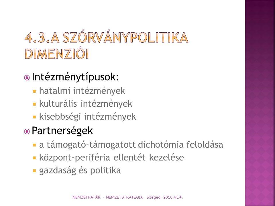 4.3.A szórványpolitika dimenziói
