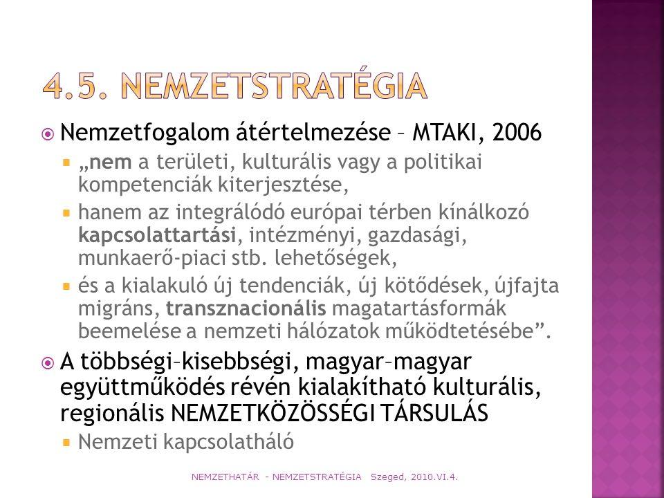 4.5. Nemzetstratégia Nemzetfogalom átértelmezése – MTAKI, 2006