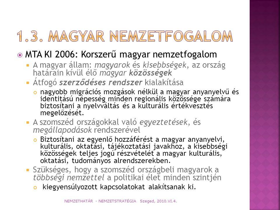 1.3. magyar nemzetfogalom MTA KI 2006: Korszerű magyar nemzetfogalom