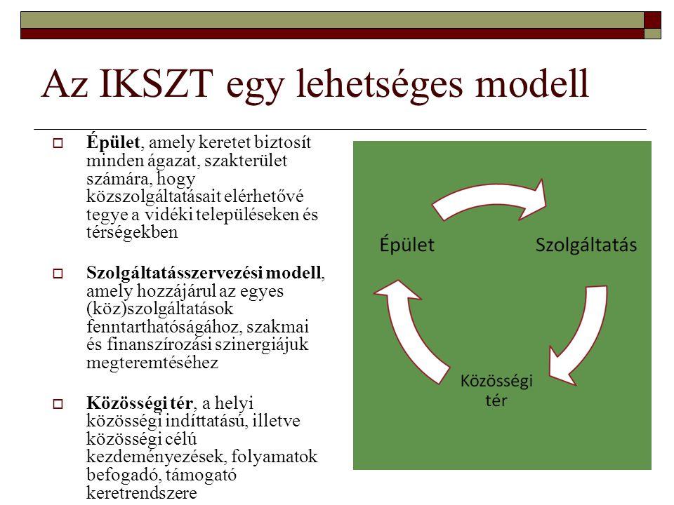 Az IKSZT egy lehetséges modell
