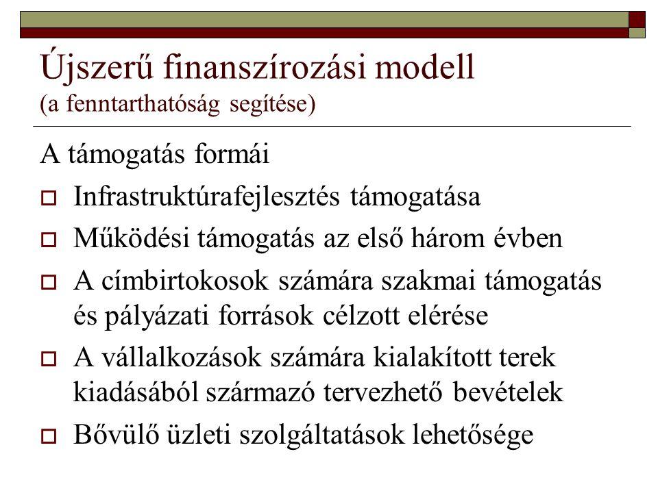 Újszerű finanszírozási modell (a fenntarthatóság segítése)