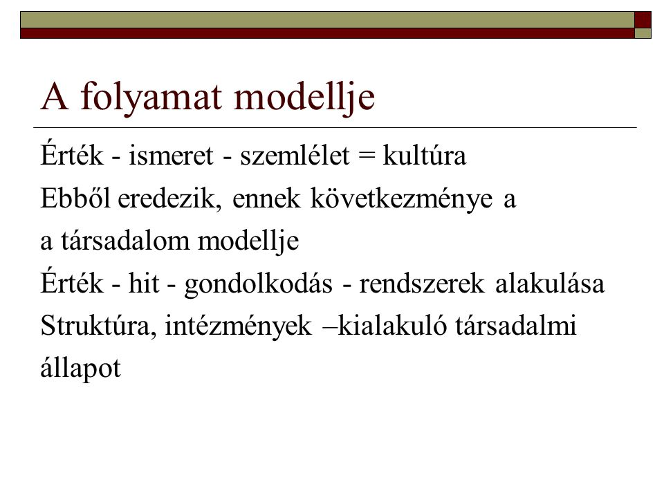 A folyamat modellje Érték - ismeret - szemlélet = kultúra