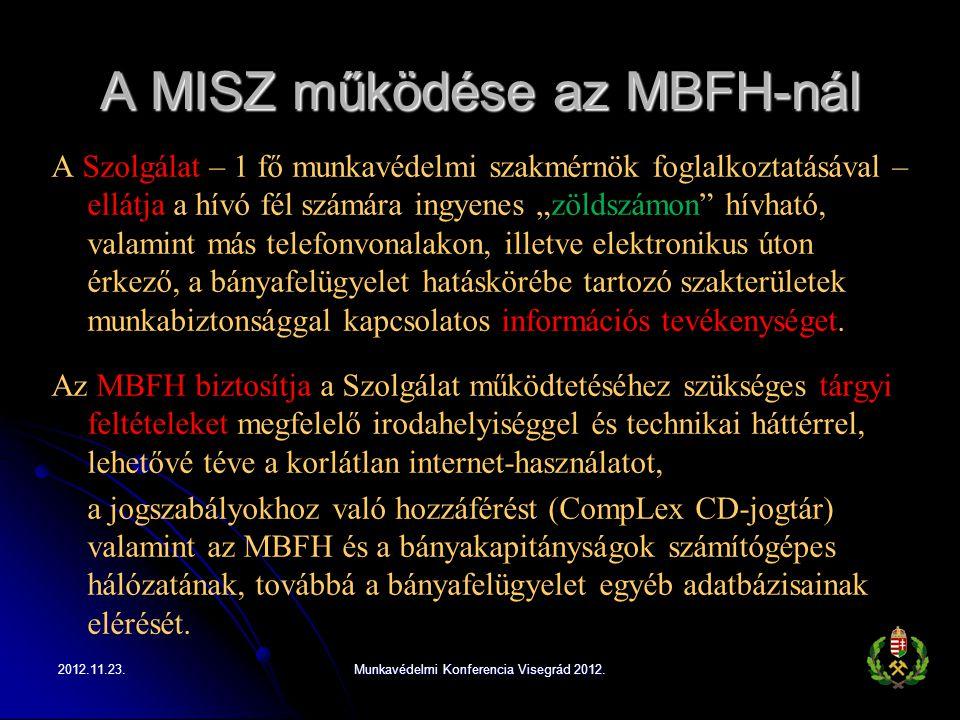 A MISZ működése az MBFH-nál