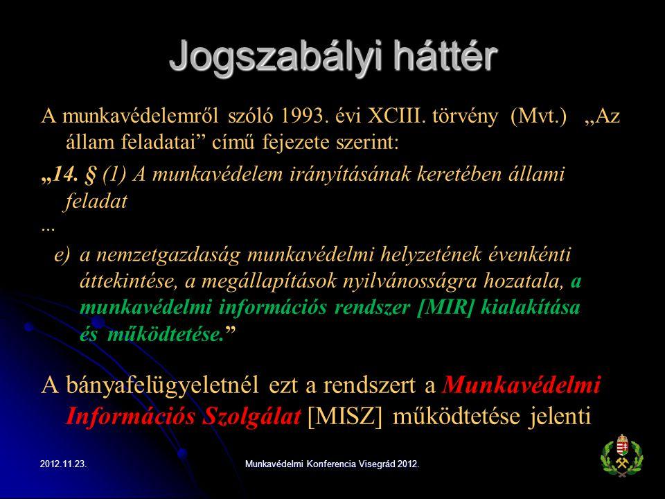 Munkavédelmi Konferencia Visegrád 2012.