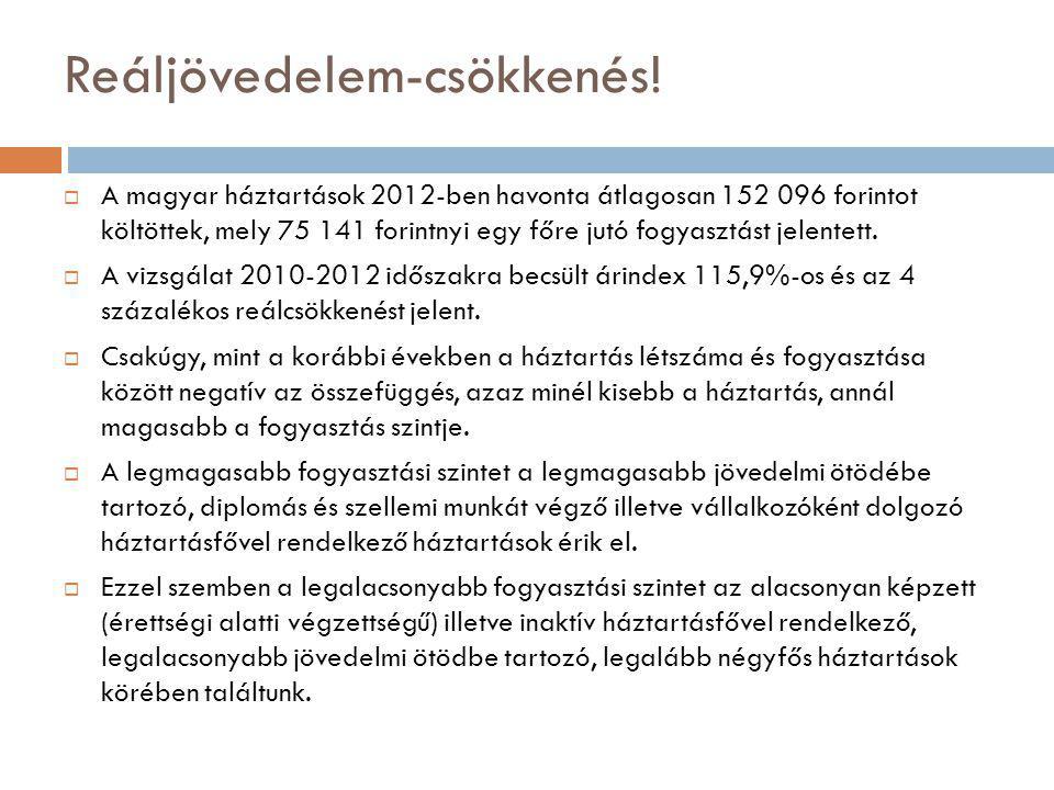 Reáljövedelem-csökkenés!