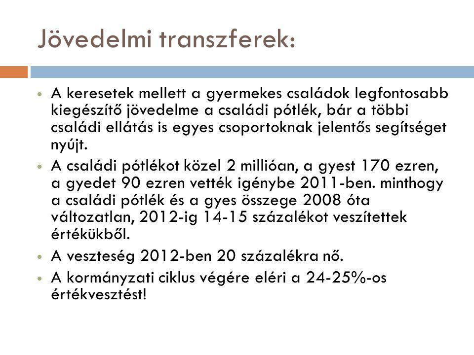 Jövedelmi transzferek: