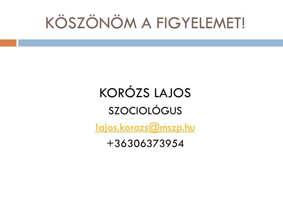 KÖSZÖNÖM A FIGYELEMET! KORÓZS LAJOS SZOCIOLÓGUS lajos.korozs@mszp.hu