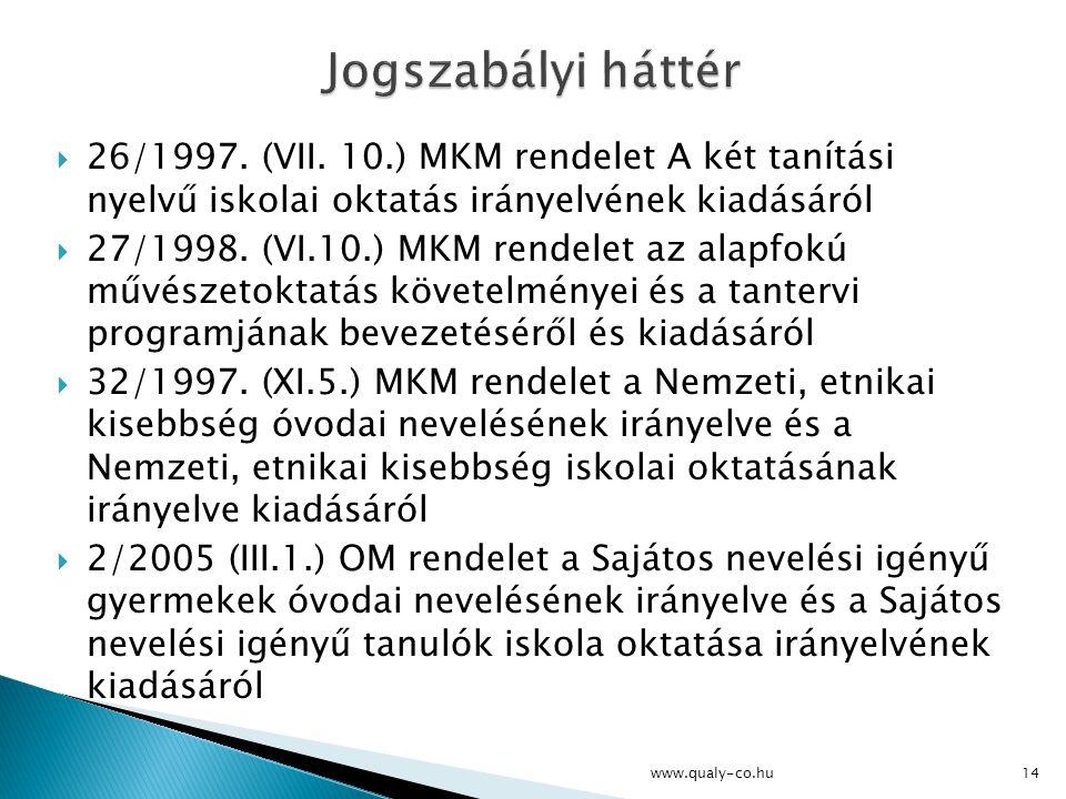 Jogszabályi háttér 26/1997. (VII. 10.) MKM rendelet A két tanítási nyelvű iskolai oktatás irányelvének kiadásáról.