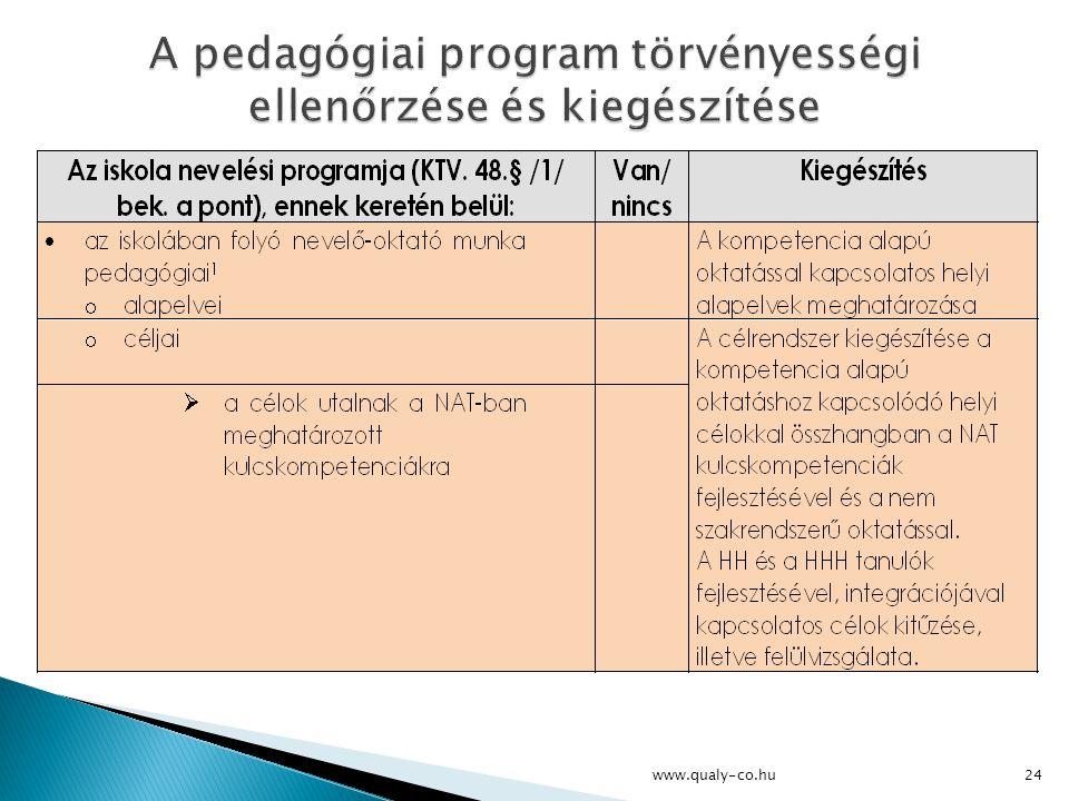 A pedagógiai program törvényességi ellenőrzése és kiegészítése