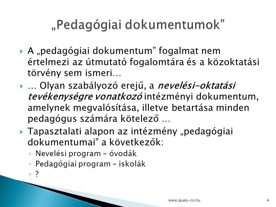 """""""Pedagógiai dokumentumok"""