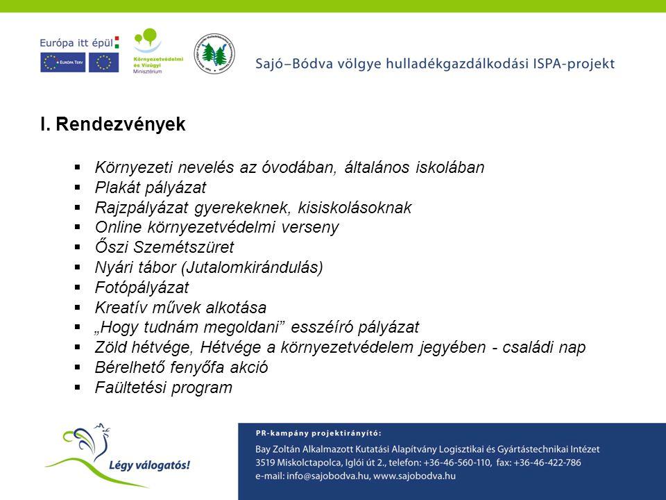 I. Rendezvények Környezeti nevelés az óvodában, általános iskolában