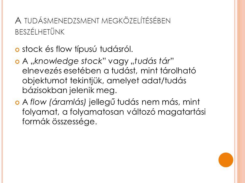 A tudásmenedzsment megközelítésében beszélhetünk