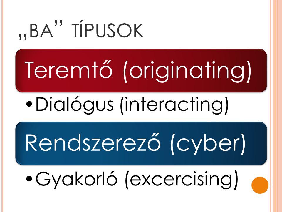 """""""ba típusok Teremtő (originating) Rendszerező (cyber)"""