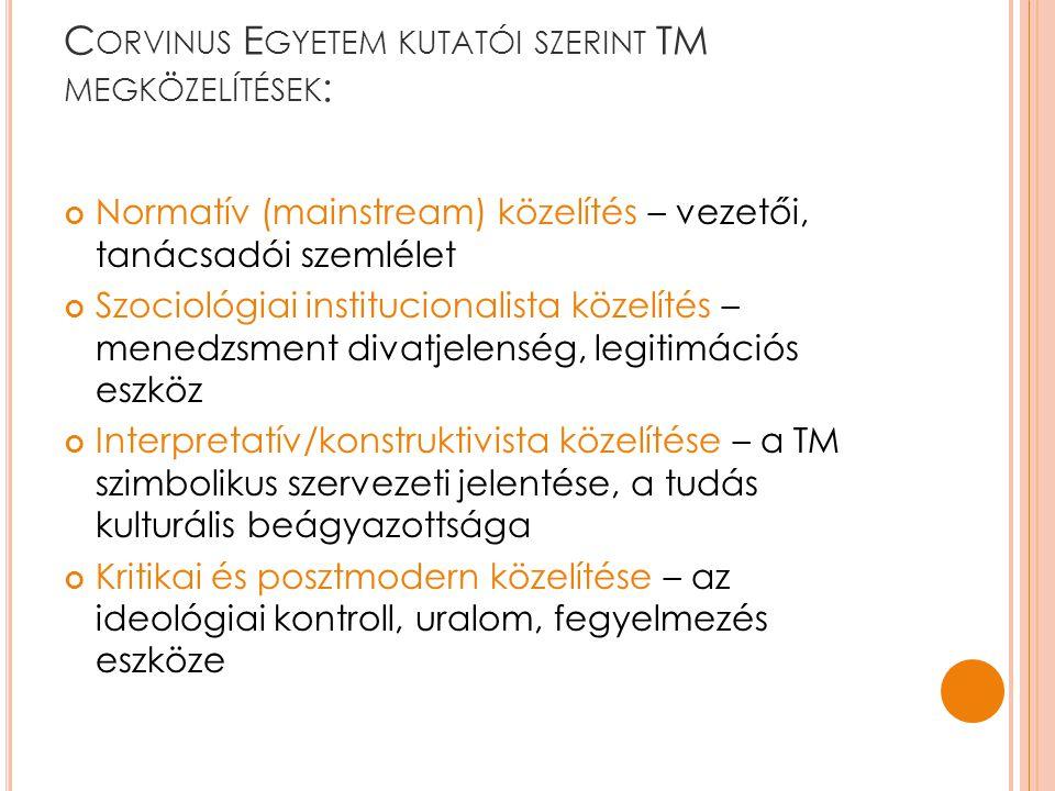 Corvinus Egyetem kutatói szerint TM megközelítések: