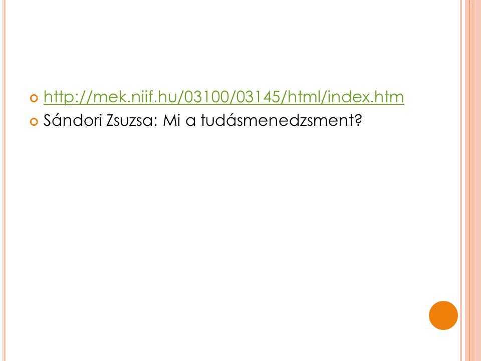 http://mek.niif.hu/03100/03145/html/index.htm Sándori Zsuzsa: Mi a tudásmenedzsment