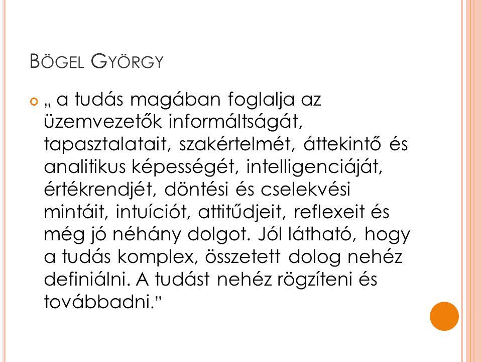 Bögel György