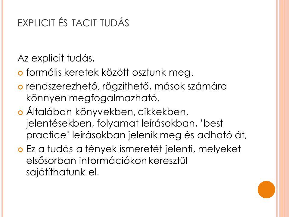explicit és tacit tudás