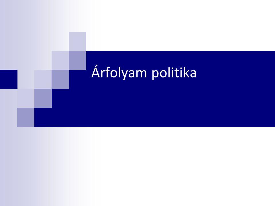Árfolyam politika