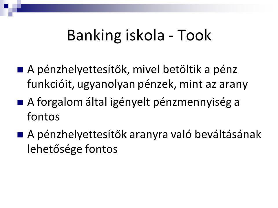 Banking iskola - Took A pénzhelyettesítők, mivel betöltik a pénz funkcióit, ugyanolyan pénzek, mint az arany.