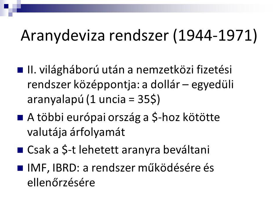 Aranydeviza rendszer (1944-1971)