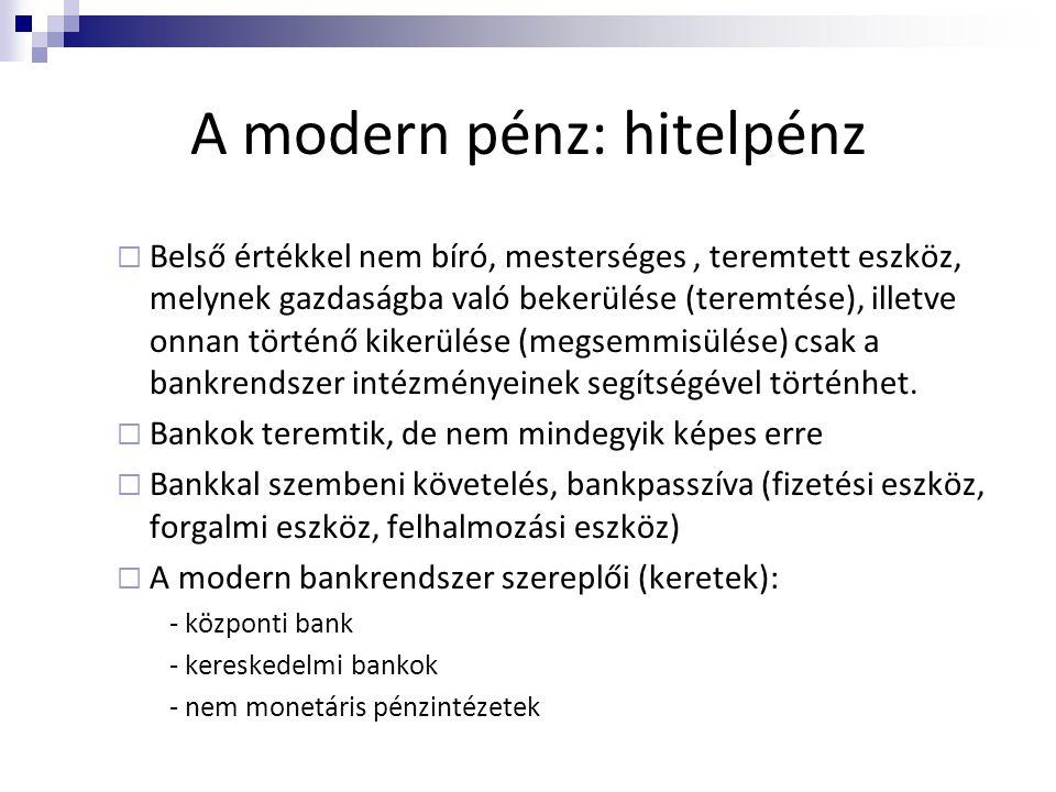 A modern pénz: hitelpénz